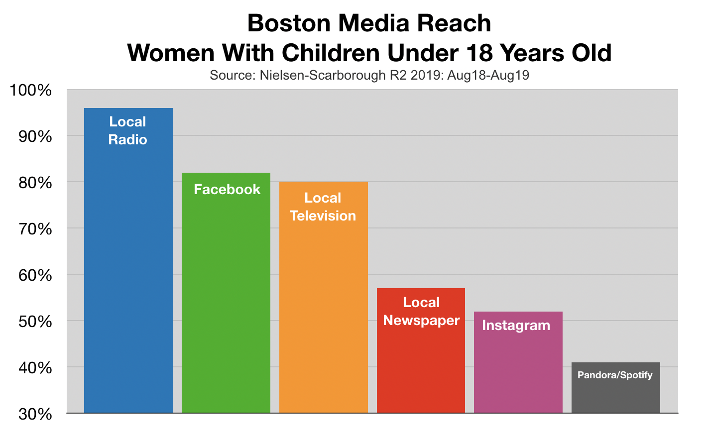Advertise In Boston Reaching Mothers