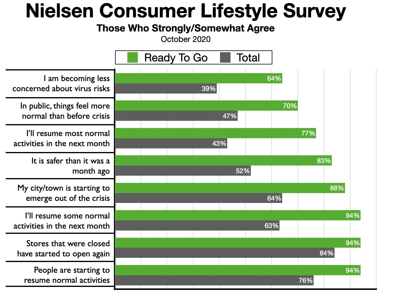 Advertising In Boston Consumer Lifestyle