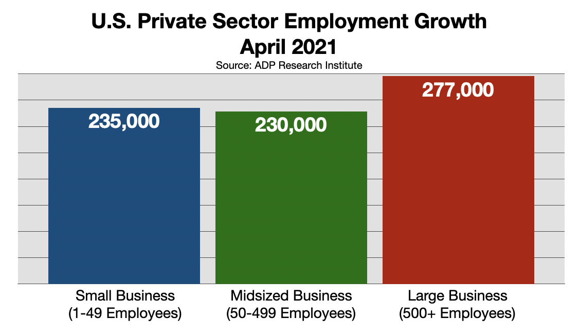 Employment Advertising In Boston: Payroll Growth